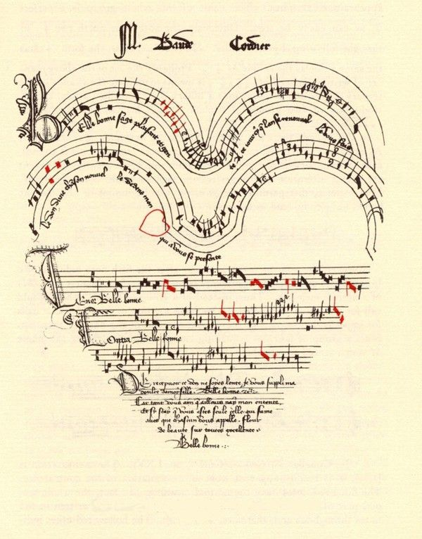 NOTATION MUSICALE EN OCCIDENT